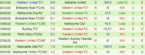 Soi kèo Melbourne City vs Western United, 15h10 ngày 16/01