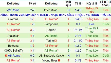 Nhận định Lazio vs Roma, 2h45 ngày 16/1